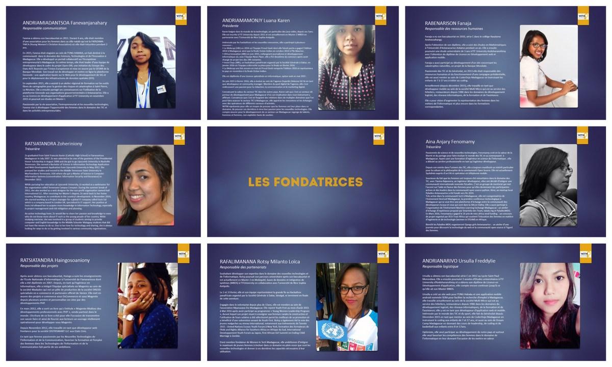 Les 8 fondatrices de Women In Tech Madagascar